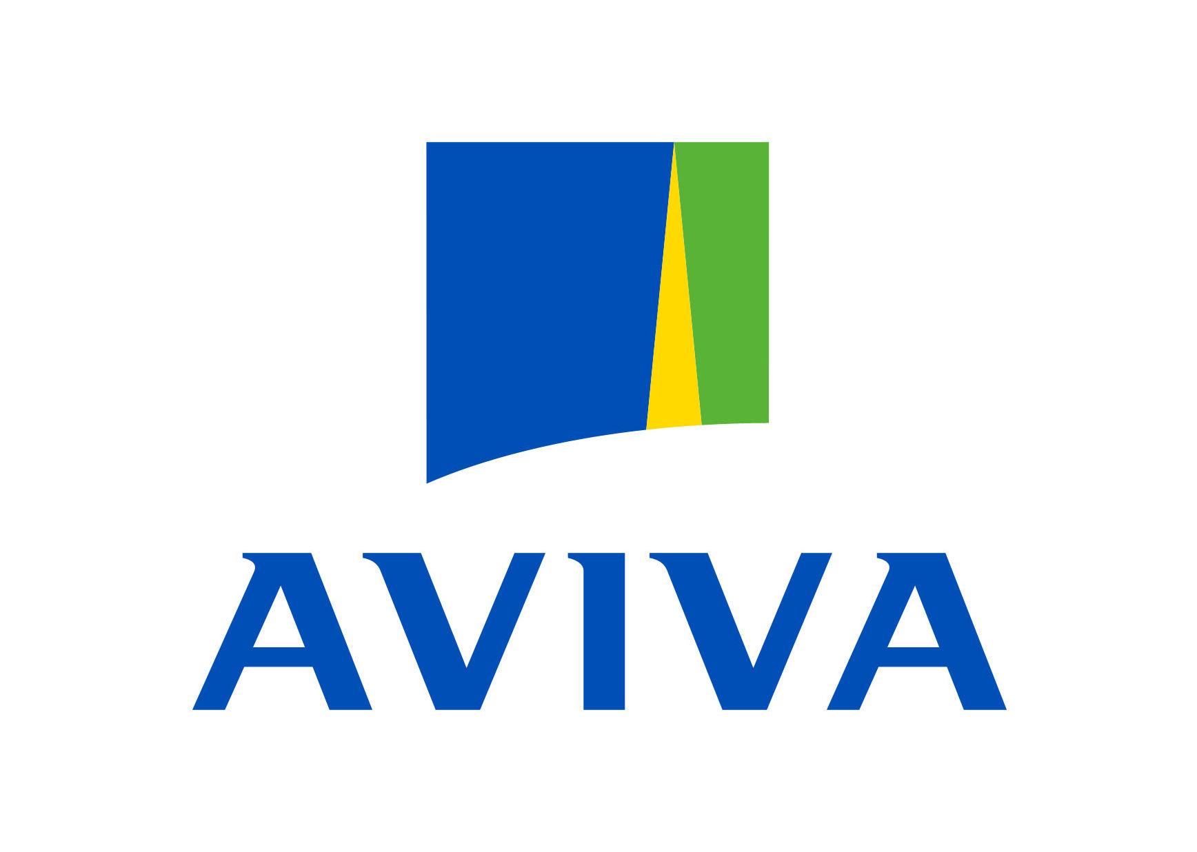 ubezpieczenia-aviva